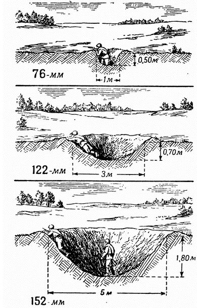 Враг активизировался на всей линии соприкосновения. Выпущено более 100 мин из запрещенных минскими соглашениями калибров, - пресс-центр штаба АТО - Цензор.НЕТ 1984